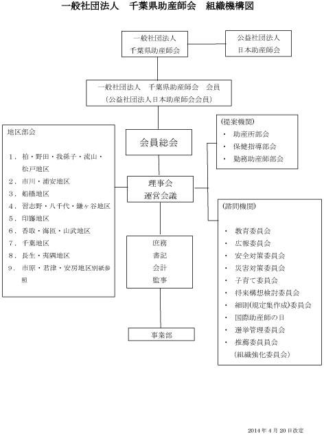 一般社団法人千葉県助産師会
